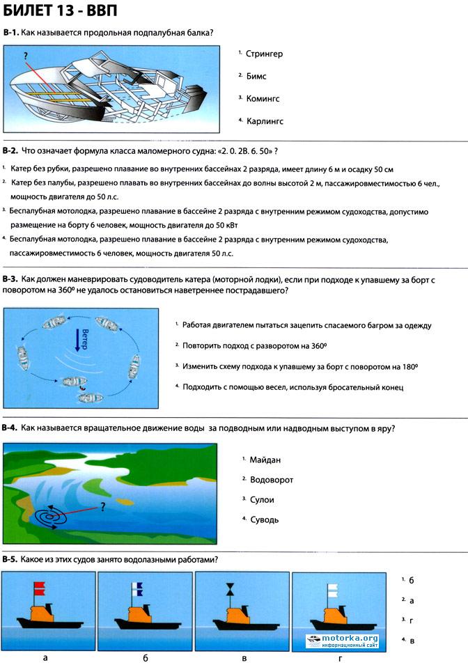 экологический класс лодки моторной