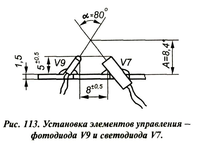 Оптическая ЭСЗ