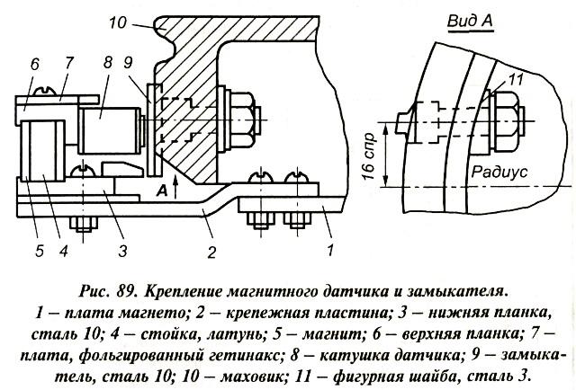 Рисунок-схема автомобильного радиатора.  Автомобильные схемы.