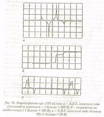 При этом для управления тиристором Т (КУ-201 К, КУ-202К и др.) используется сред ни и.