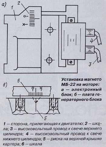 принципиальная схема магнето