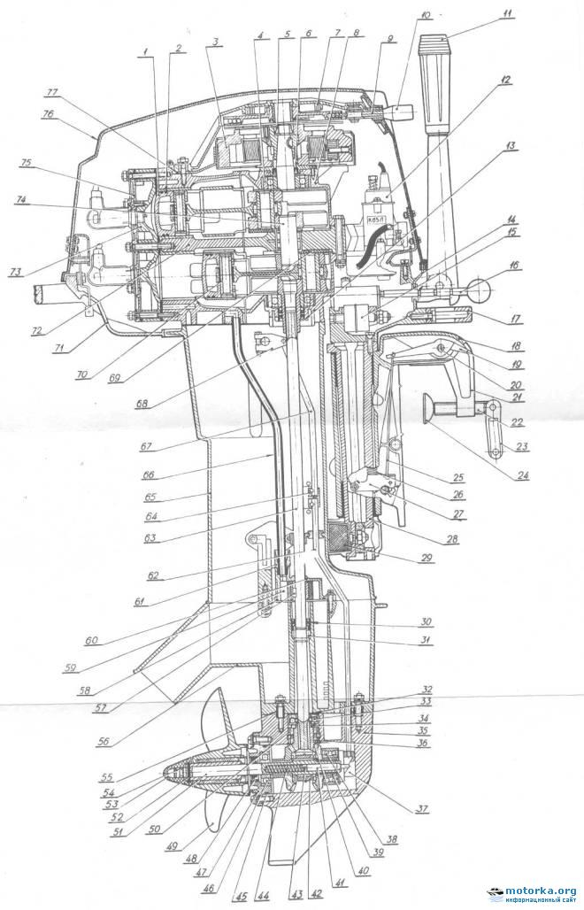 мотора лодочного