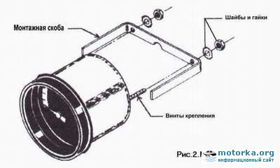 принцип работы лодочного мотора тахометр