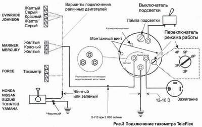 Схема подключения плм