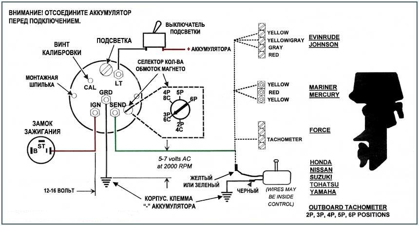 Схема подключения тахометра ваз.