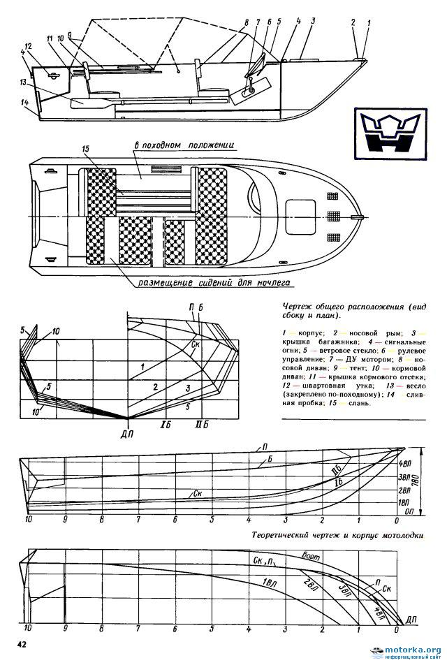 мотолодка Аргунь, чертеж и план