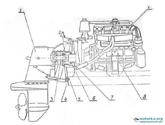 Силовая установка катера Амур-Д