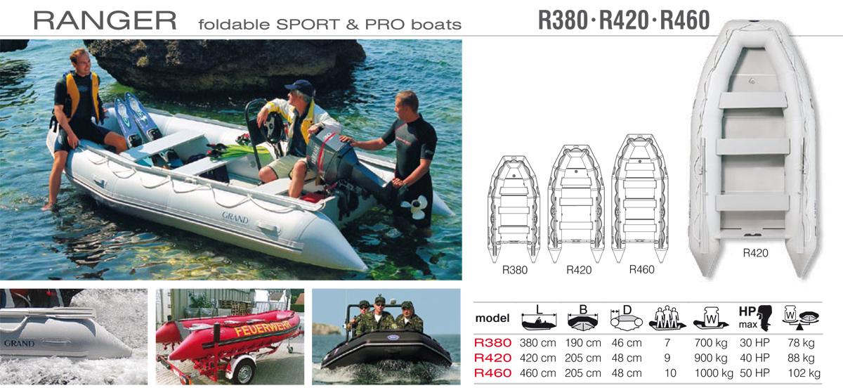 Grand Ranger R380, R420, R460