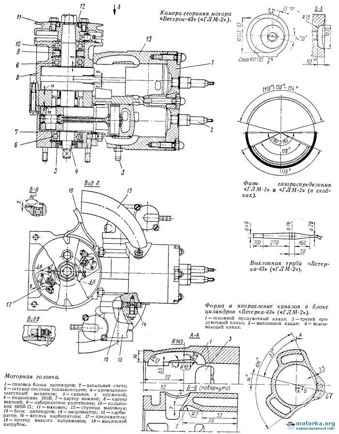 мотор ветерок 8 коленвал