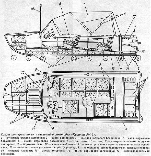 доработка лодки Казанка-5М3