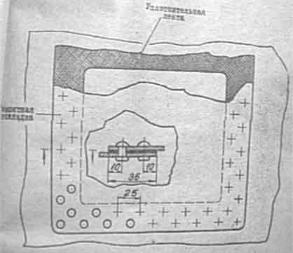 Казанка–5М2. Порядок удаления заклёпок и типовой ремонт обшивки