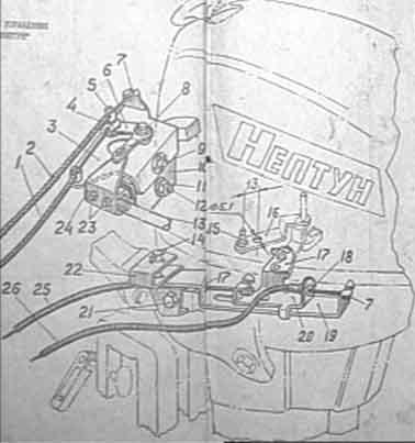 Монтаж дистанционного управления на подвесном моторе Нептун