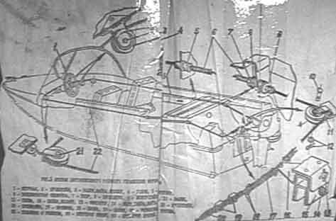 Казанка–5М2. Монтаж дистанционного управления мотором