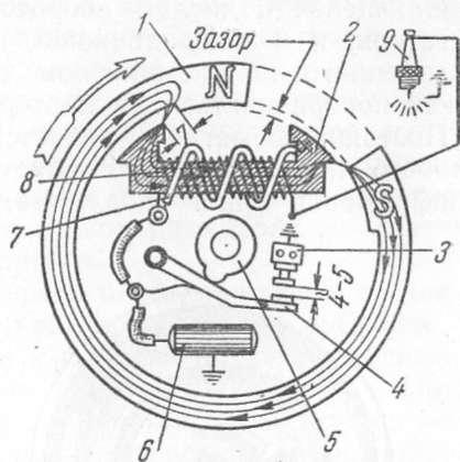 Подвесные лодочные моторы