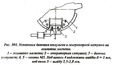 ЭСЗ для магнето МГ-101 и магдино МВ-1.