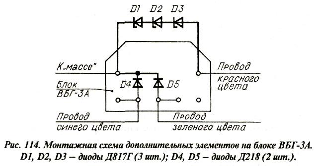 Ремонт магдино МБ-2.
