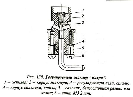 Вихрь. Регулируемый жиклер