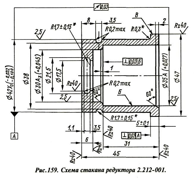 Технические характеристики некоторых деталей
