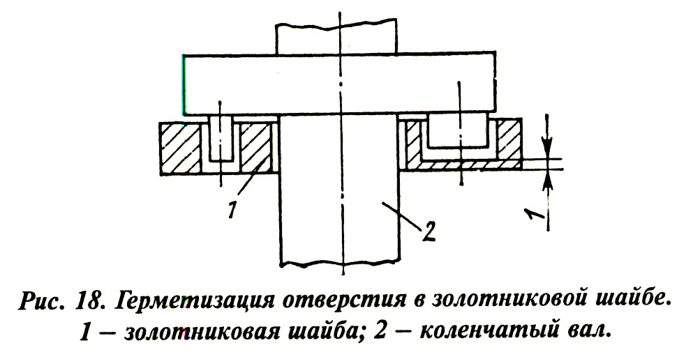 Методы повышения мощности мотора «Вихрь». Доводка цилиндров
