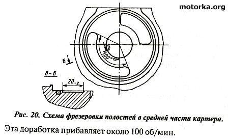 Методы повышения мощности мотора «Вихрь». Снижение потерь на трение