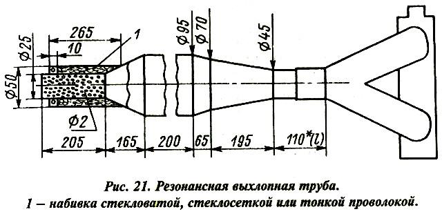 Методы повышения мощности мотора «Вихрь». Резонансный выхлоп