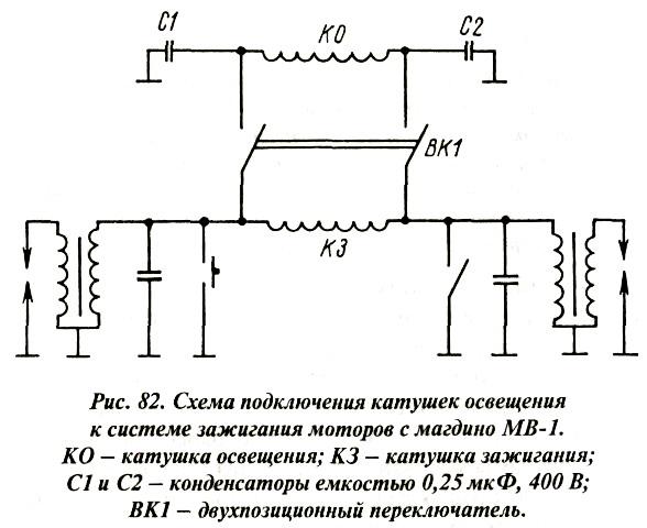 Улучшение запуска моторов с магдино МВ-1
