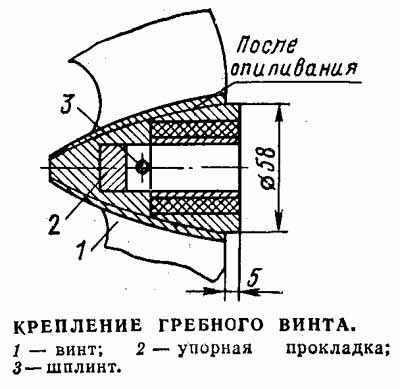 """Улучшение гидродинамики мотора """"Вихрь"""""""
