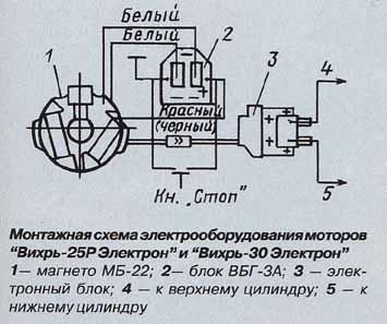 """Как установить новое магнето МБ-22 на моторы """"Вихрь""""?"""