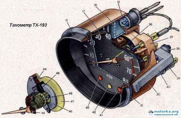 Тахомент от автомобиля и его подключение к подвесным моторам