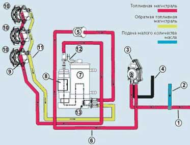 Система впрыска E-TEC лодочного мотора EVINRUDE