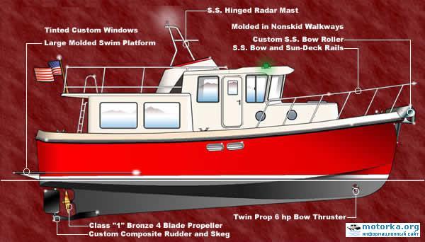 Nordic Tug 49