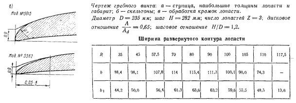 """Моторная лодка """"Прогресс"""" плюс мотор """"Вихрь-30"""""""