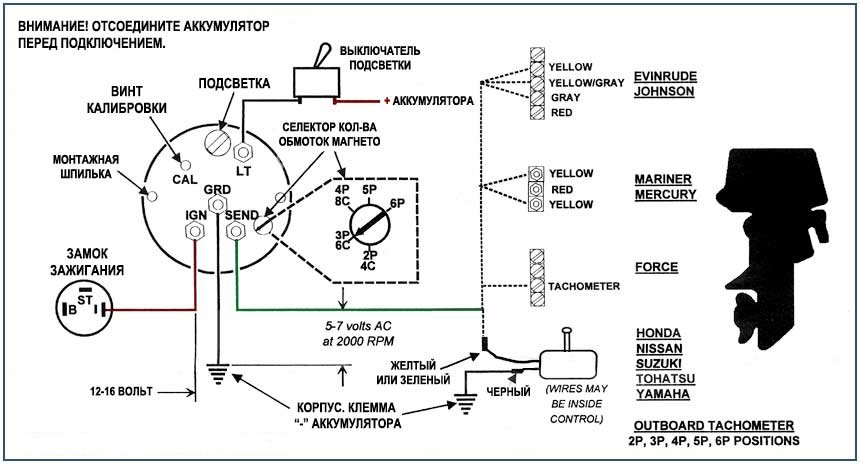 1278643864 shema podklucheniya tahometra - Схема подключения цифрового тахометра