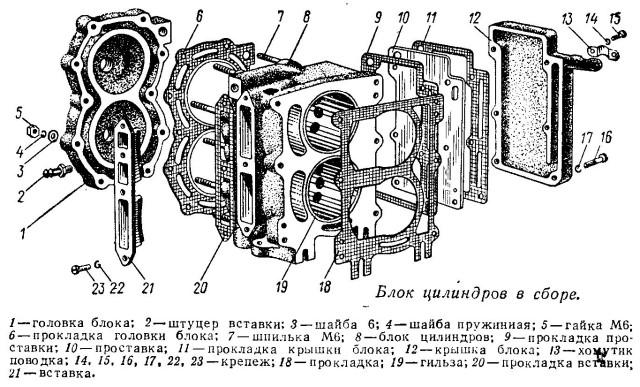 """Разборка и сборка двигателя """"Ветерков"""""""