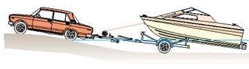 Спуск на воду лодки на лодочном прицепе
