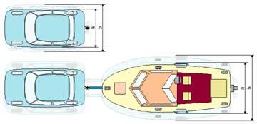 Динамический габарит автомобиля