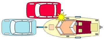 При движении следует учитывать не только большую, чем у автомобиля-тягача, ширину лодочного прицепа, но и реально занимаемый им динамический коридор