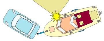 При объезде препятствий в узкостях колеса прицепа движутся по меньшему радиусу, и лодочный прицеп располагается ближе к центру поворота