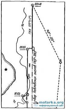 Схема посадки на мель тепло-хода «Припятьлес»