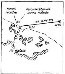 Схема посадки на мель теплохода Клара Цеткин