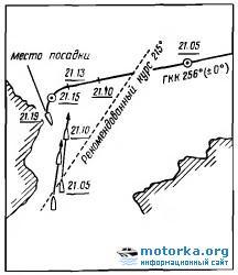 Схема посадки на мель танкера «Николай Подвойский