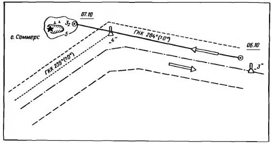 Схема посадки на мель теплохода Кура