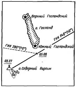 Схема посадки на мель теплохода Новокузнецк