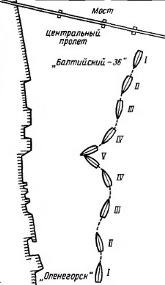 Схема столкновения теплоходов Оленегорск и Балтийский-36