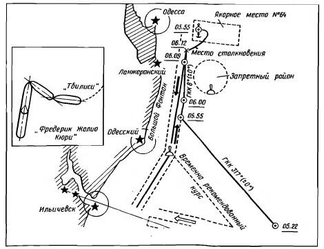 Схема столкновения паротурбохода Фредерих Жолио Кюри и танкера Тбилиси