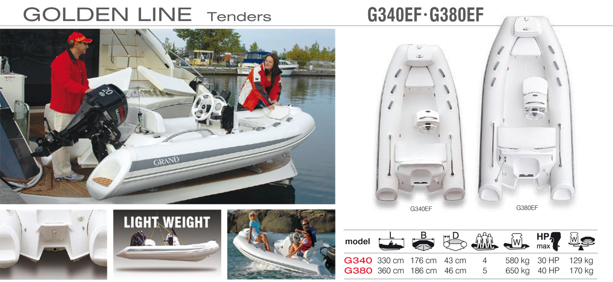 Grand Golden Line G340 Tenders