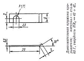 Гоночные моторы Ветерок-34, Ветерок-43, 70 и 100