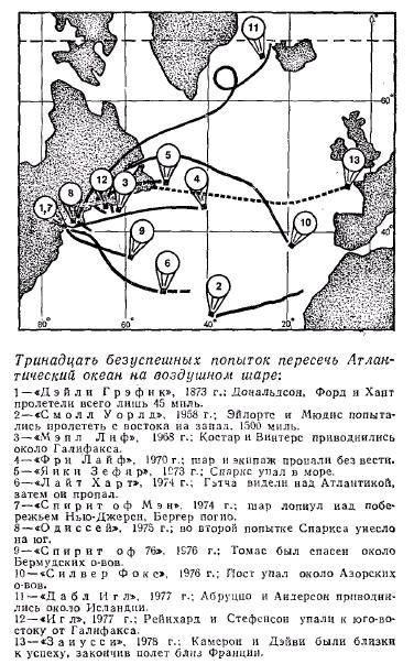 На воздушном шаре через Атлантику