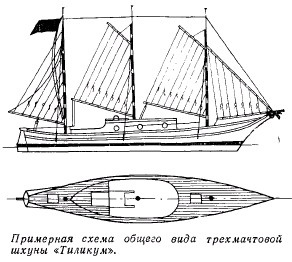 """Неприклонный капитан Фосс и его """"Тиликум"""""""